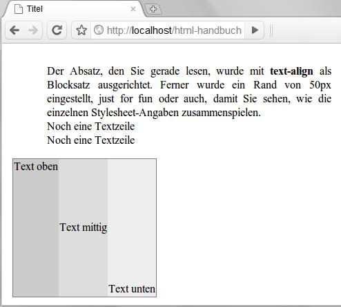 Ausrichtung Und Absatzkontrolle Webkompetenz